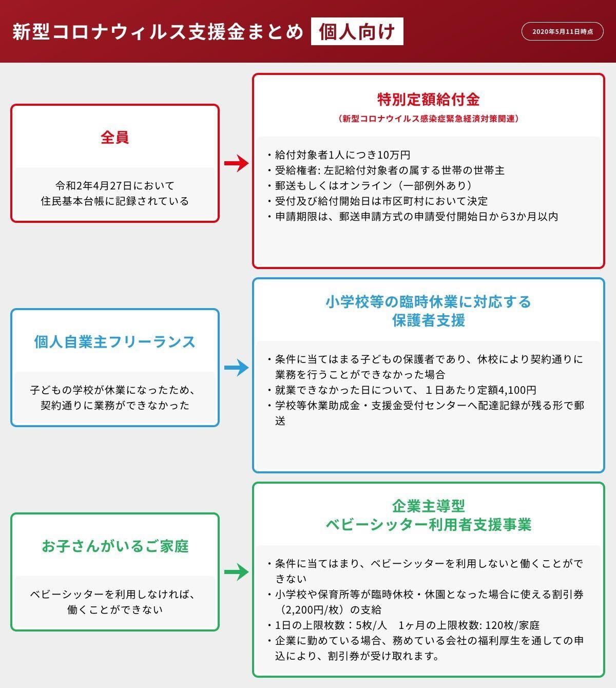 日本 くらう ど 証券 診断